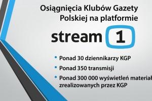 """Osiągnięcia Klubów """"Gazety Polskiej"""" na platformie Stream1 – prezentacja"""
